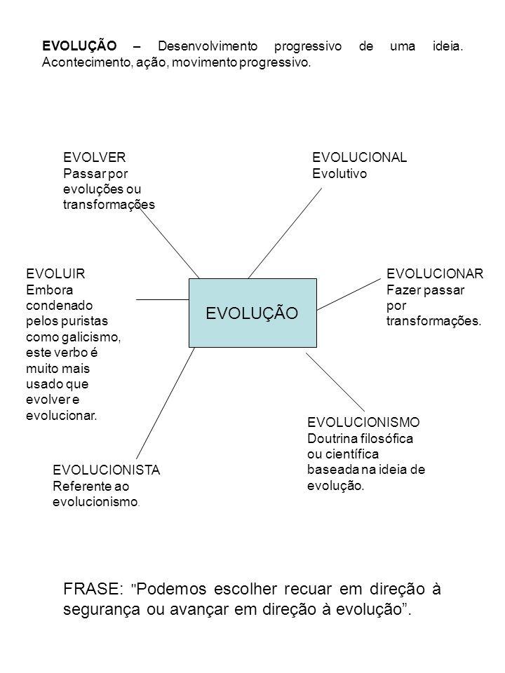 EVOLUÇÃO – Desenvolvimento progressivo de uma ideia