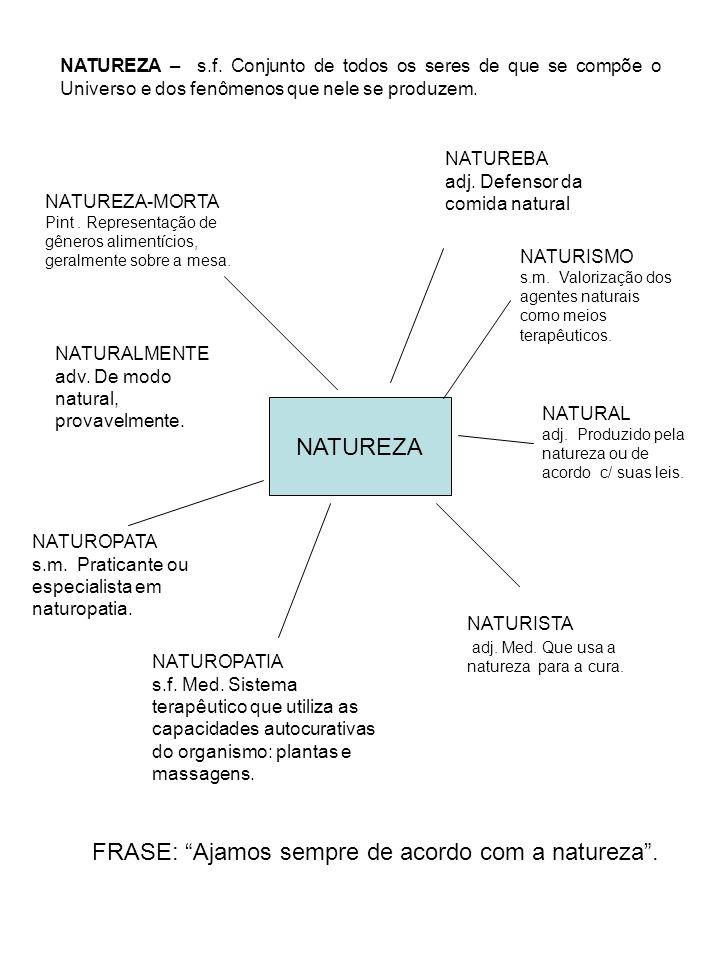 FRASE: Ajamos sempre de acordo com a natureza .