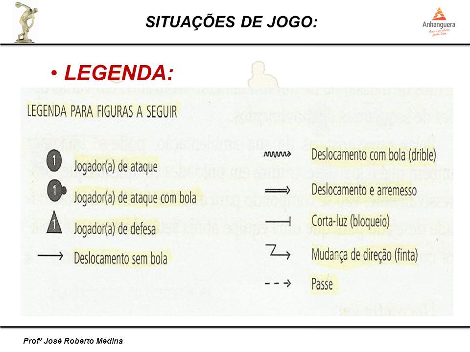 SITUAÇÕES DE JOGO: LEGENDA: Profº José Roberto Medina