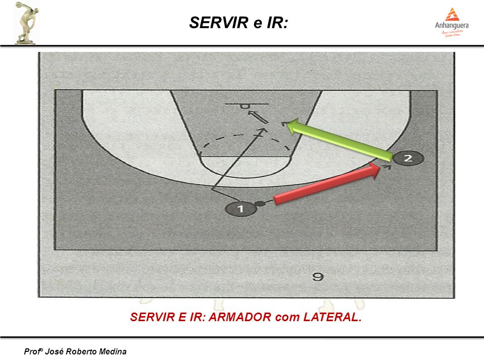 SERVIR E IR: ARMADOR com LATERAL.