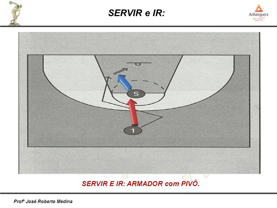 SERVIR E IR: ARMADOR com PIVÔ.