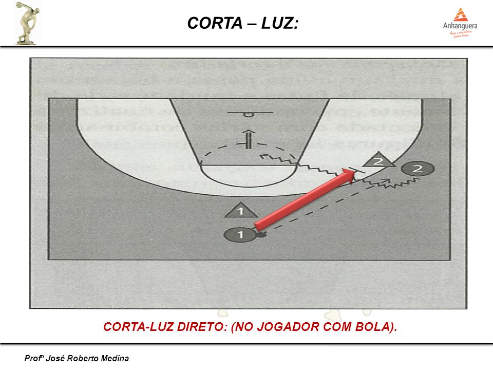 CORTA-LUZ DIRETO: (NO JOGADOR COM BOLA).