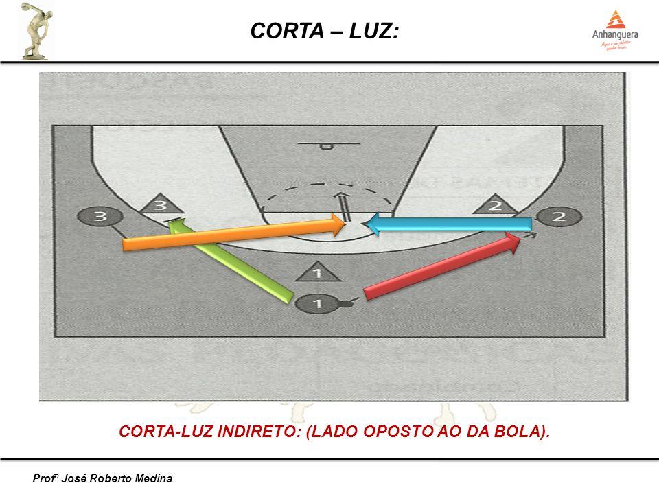 CORTA-LUZ INDIRETO: (LADO OPOSTO AO DA BOLA).