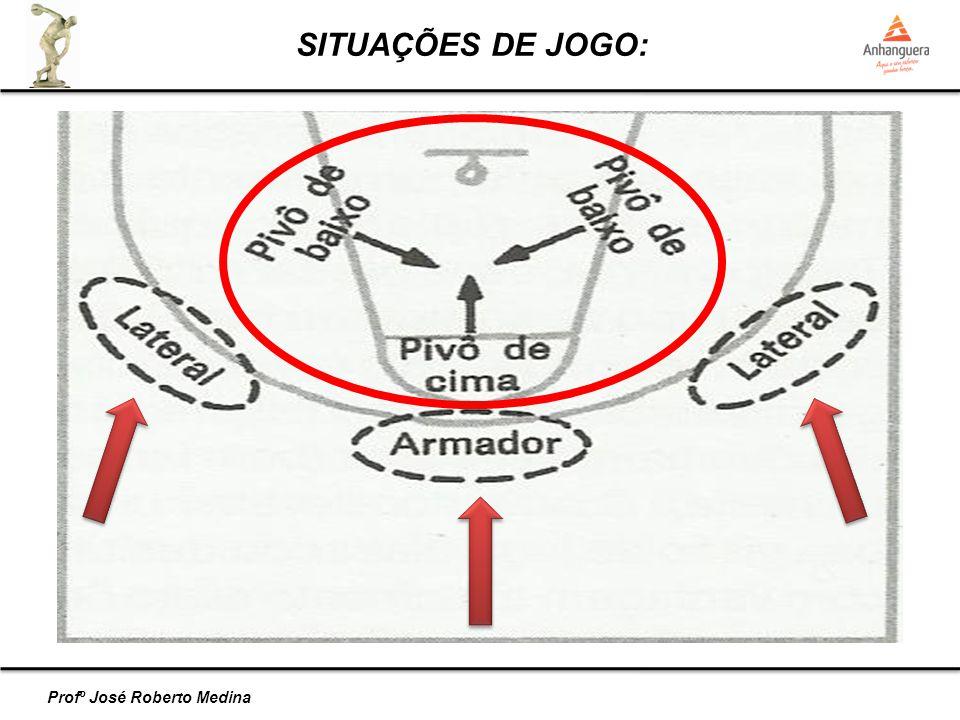 SITUAÇÕES DE JOGO: Profº José Roberto Medina