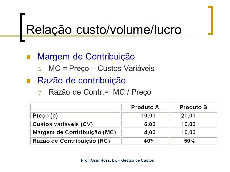 Relação custo/volume/lucro