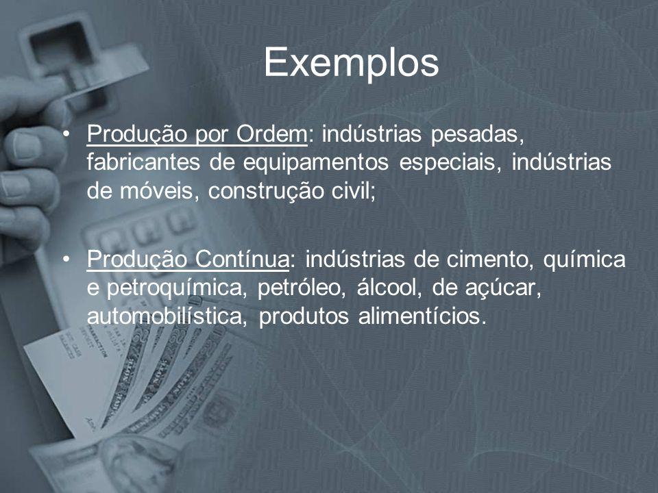 ExemplosProdução por Ordem: indústrias pesadas, fabricantes de equipamentos especiais, indústrias de móveis, construção civil;
