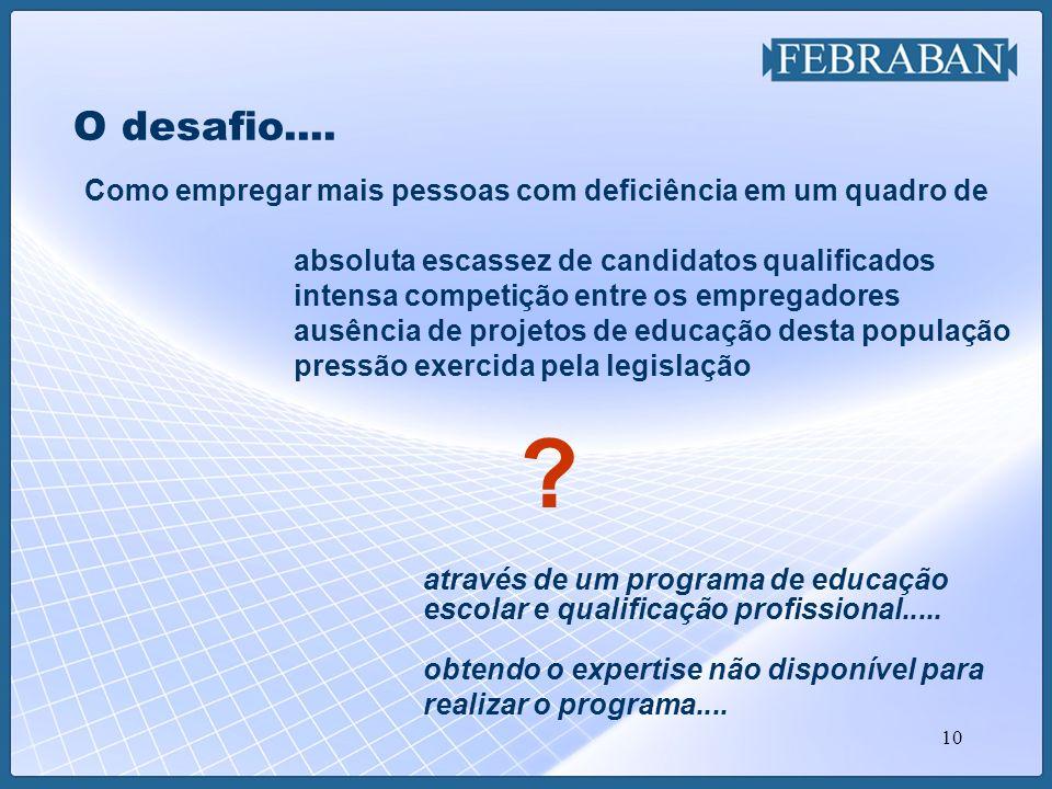 O desafio.... Como empregar mais pessoas com deficiência em um quadro de. absoluta escassez de candidatos qualificados.