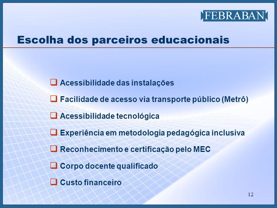 Escolha dos parceiros educacionais