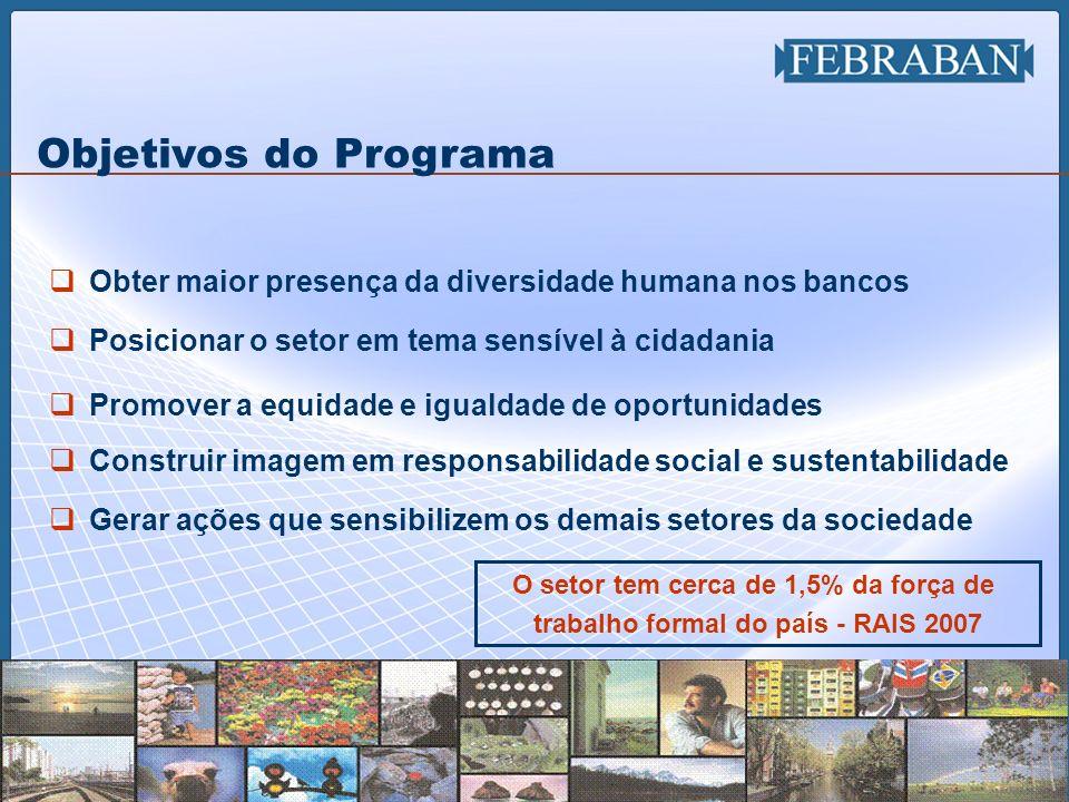 Objetivos do Programa Obter maior presença da diversidade humana nos bancos. Posicionar o setor em tema sensível à cidadania.