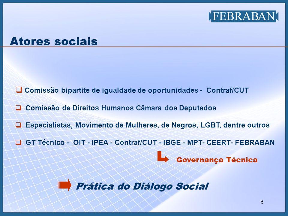 Prática do Diálogo Social