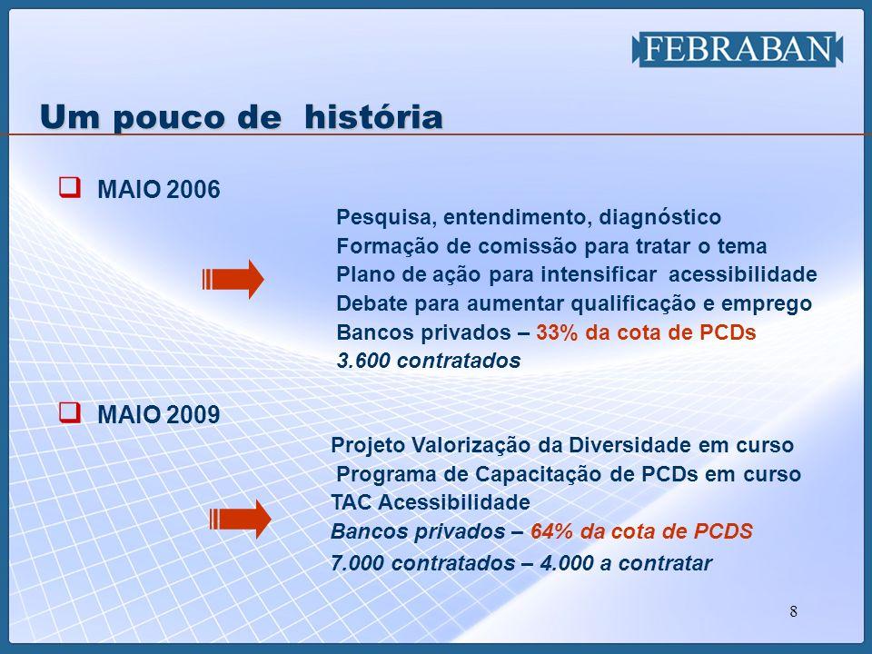 Um pouco de história MAIO 2006 MAIO 2009