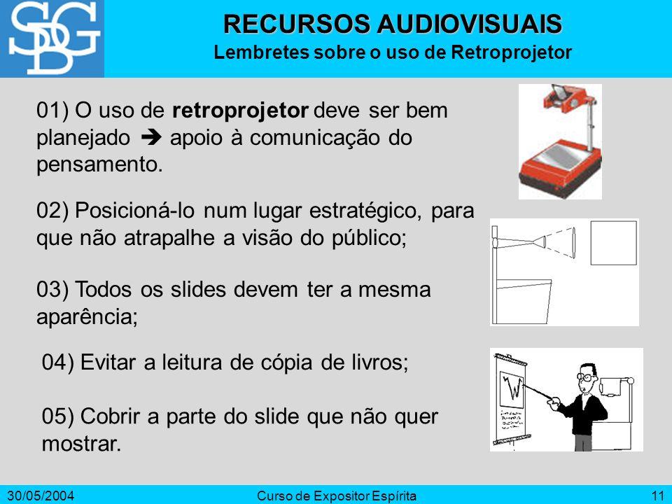RECURSOS AUDIOVISUAIS Lembretes sobre o uso de Retroprojetor