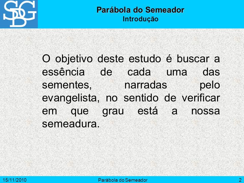 Parábola do Semeador Introdução.