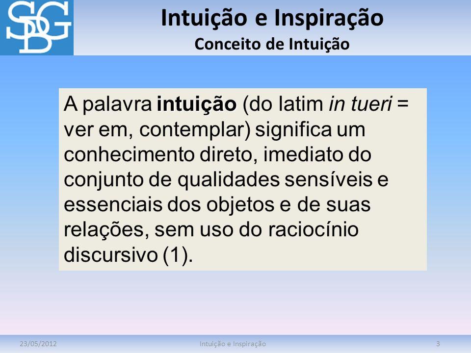 Intuição e Inspiração Conceito de Intuição