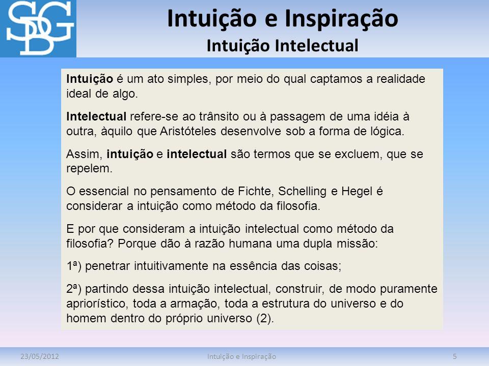 Intuição e Inspiração Intuição Intelectual