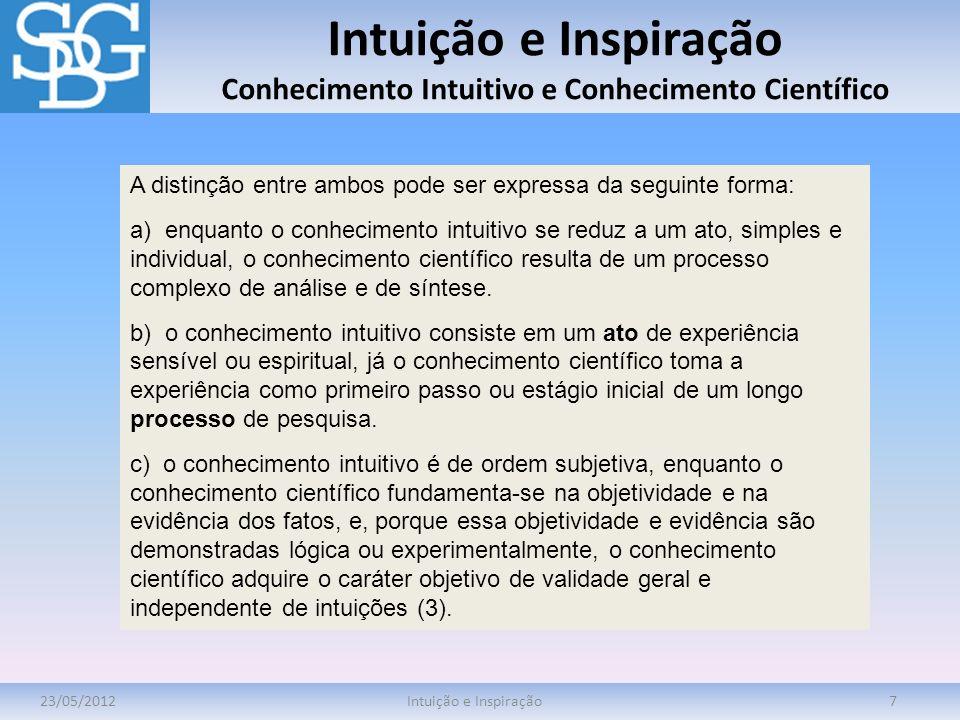 Intuição e Inspiração Conhecimento Intuitivo e Conhecimento Científico