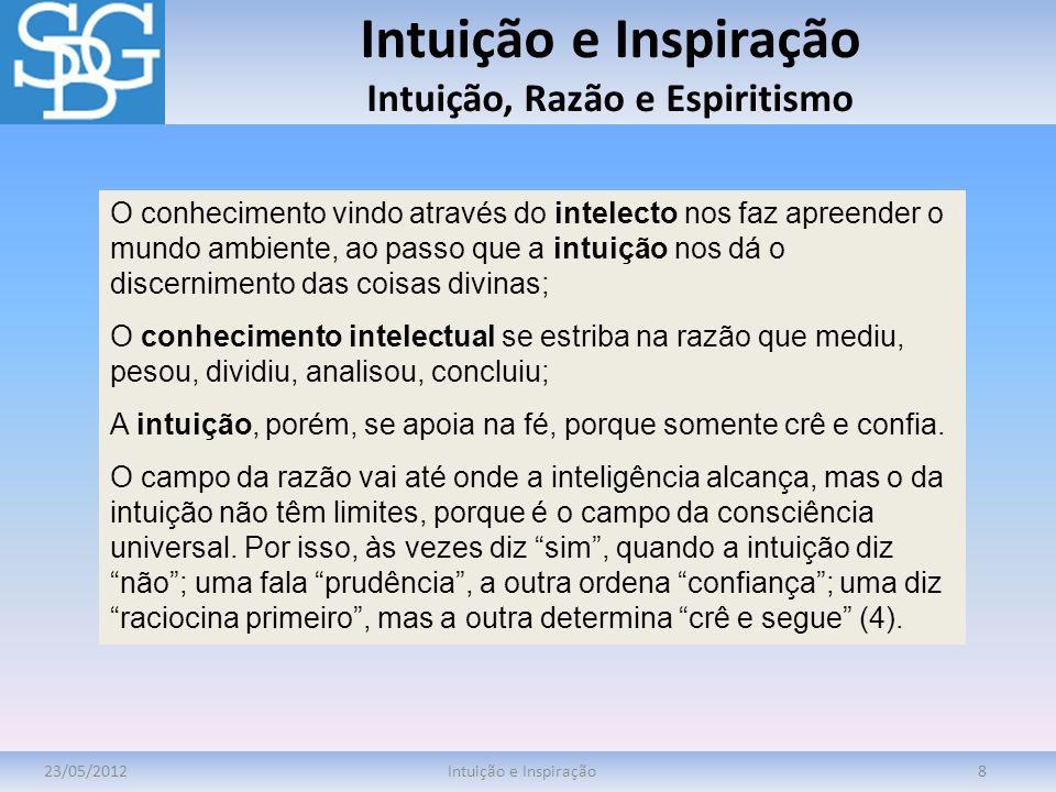 Intuição e Inspiração Intuição, Razão e Espiritismo