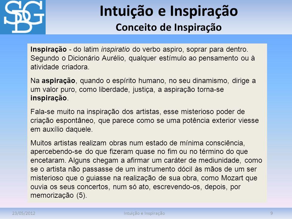 Intuição e Inspiração Conceito de Inspiração