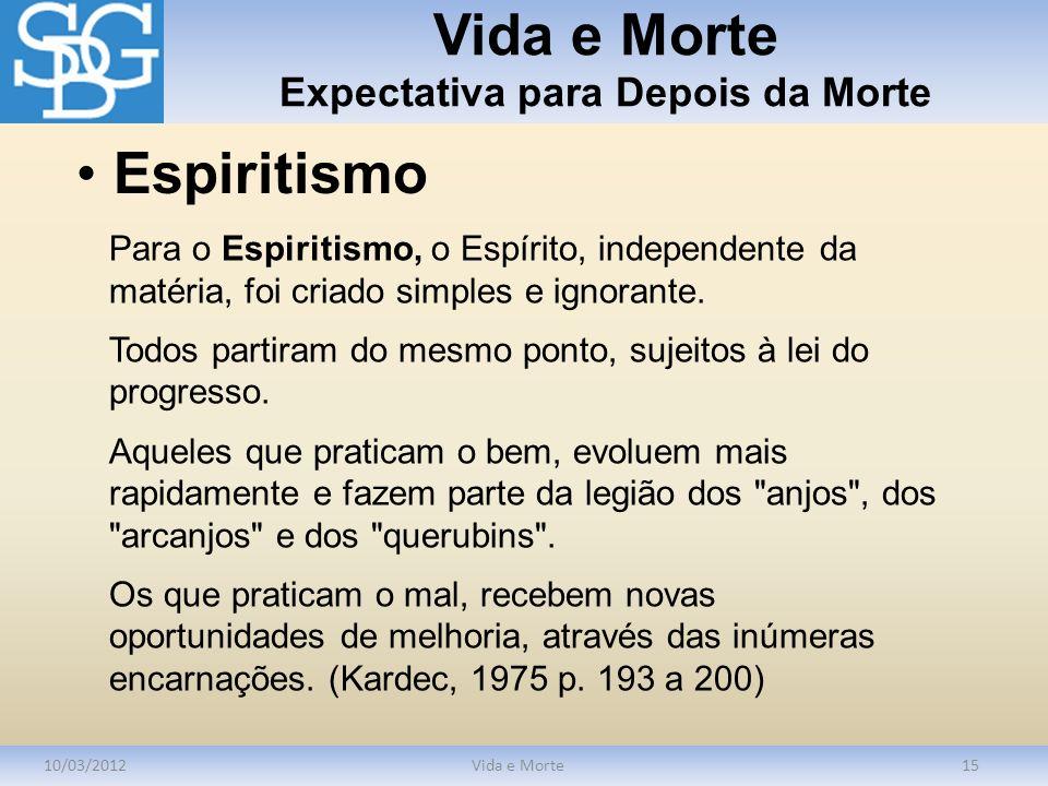Vida e Morte Expectativa para Depois da Morte