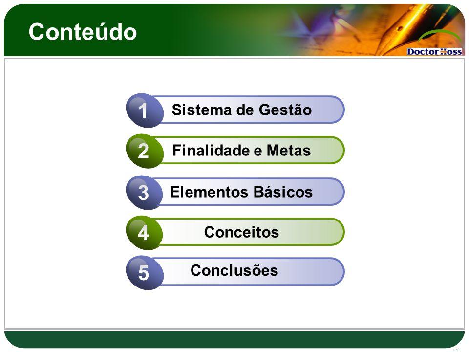 Conteúdo 1 2 3 4 5 Sistema de Gestão Finalidade e Metas