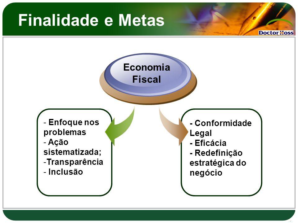 Finalidade e Metas Economia Fiscal Enfoque nos problemas