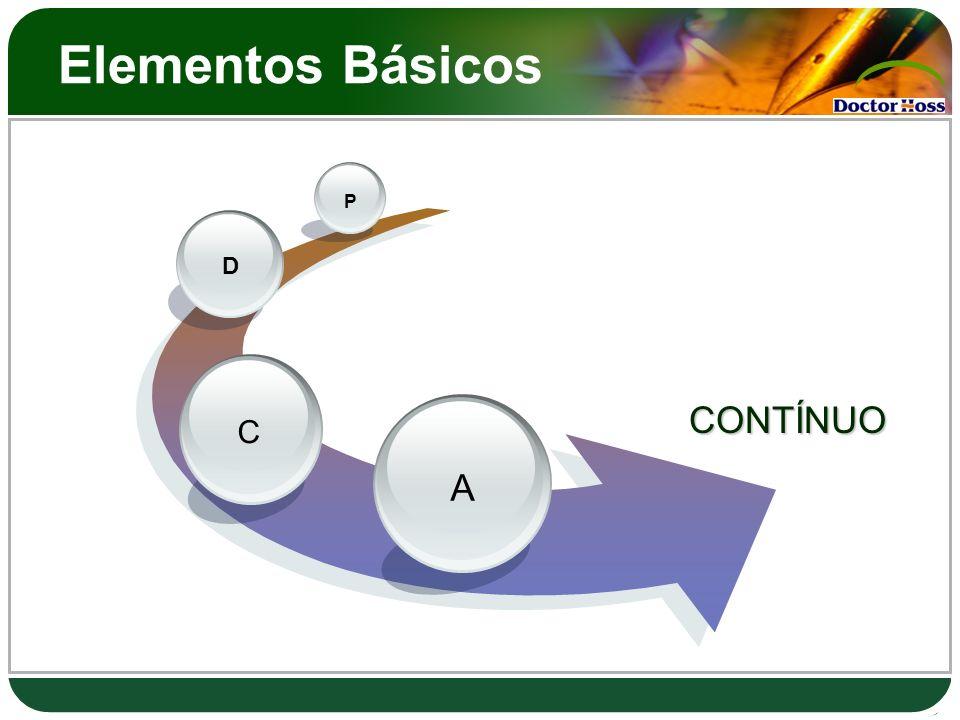Elementos Básicos CONTÍNUO A C D P