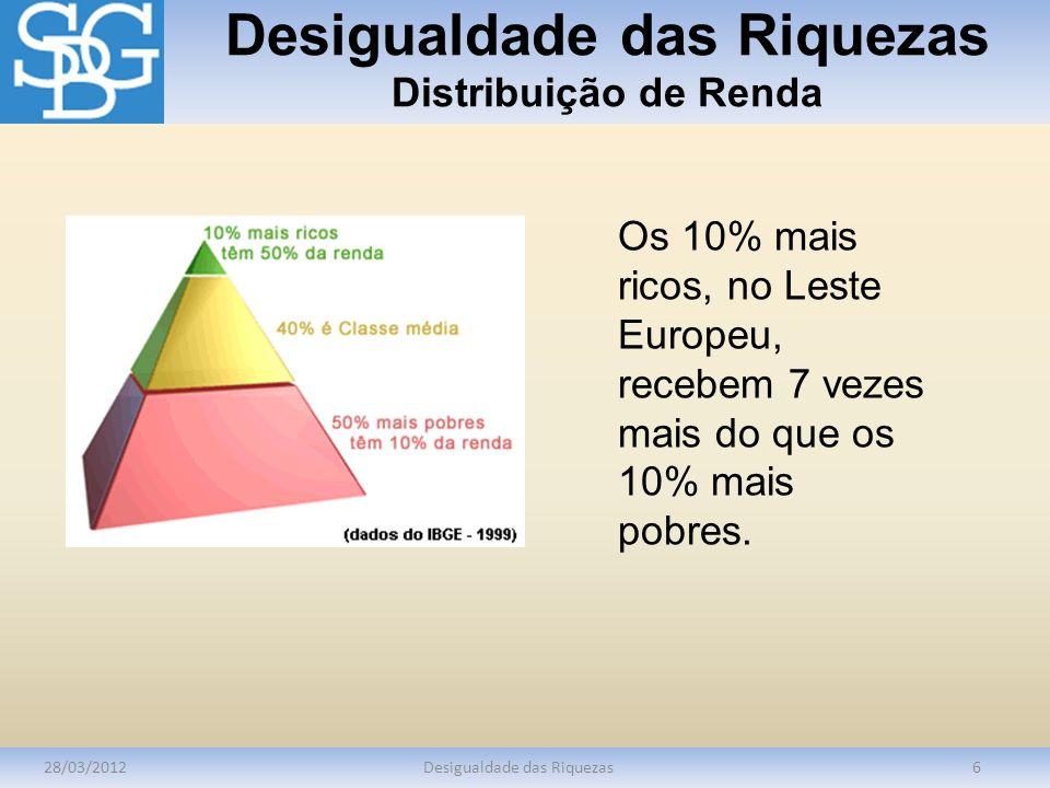 Desigualdade das Riquezas Distribuição de Renda