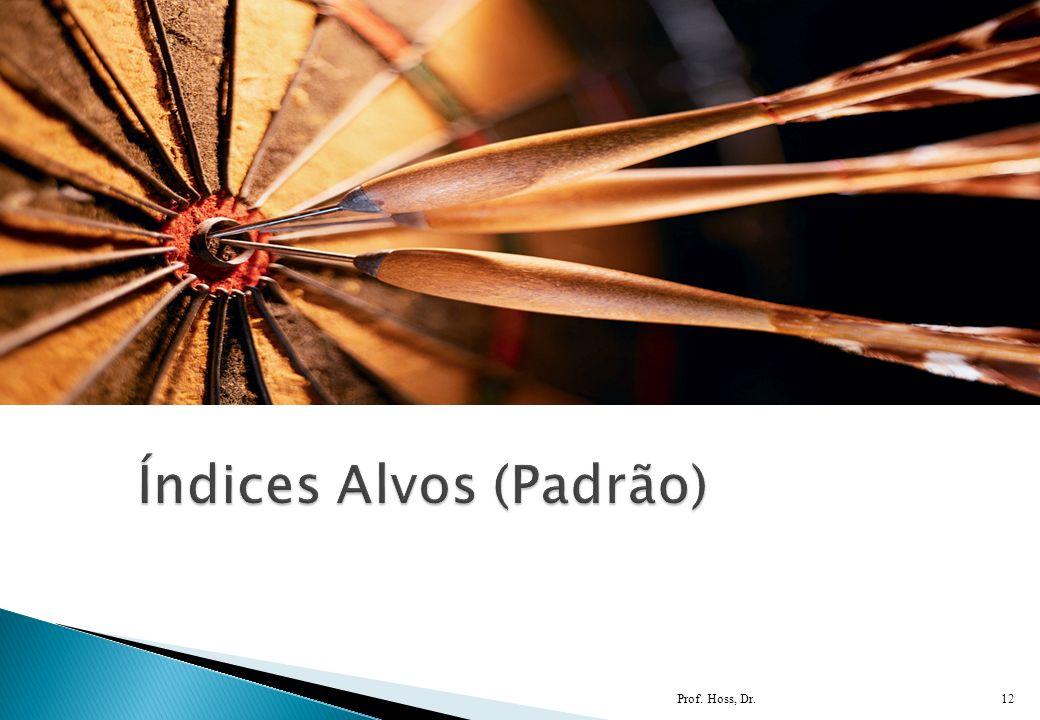 Índices Alvos (Padrão)