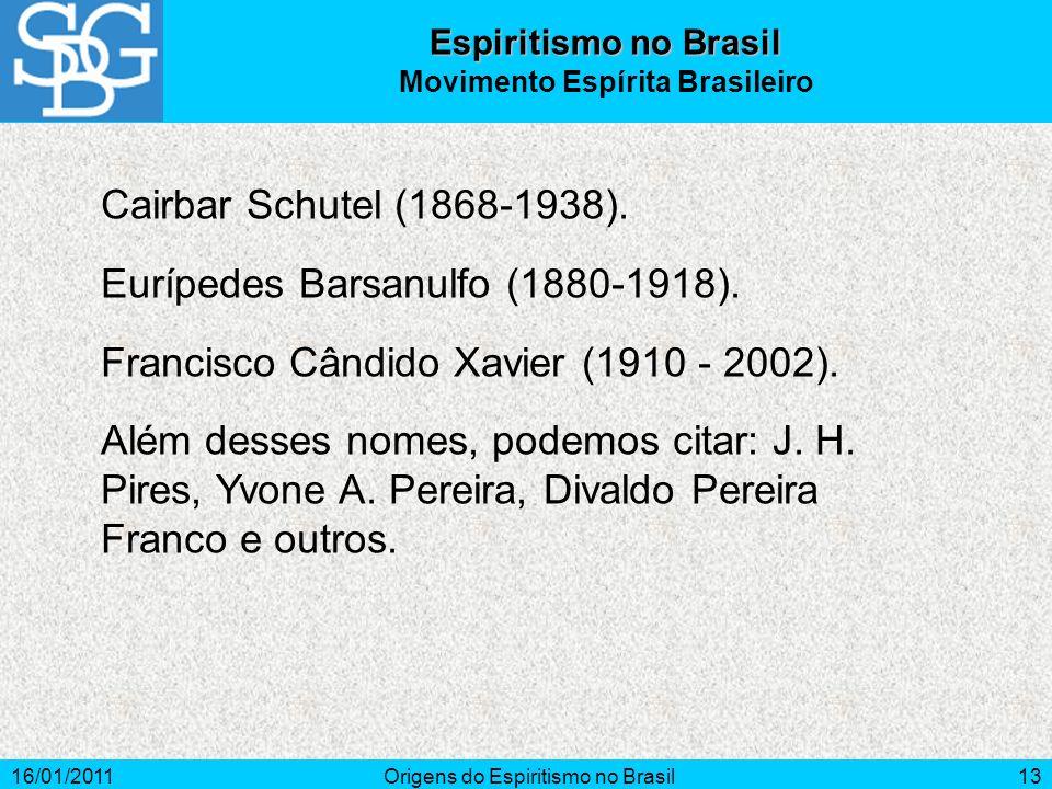 Movimento Espírita Brasileiro