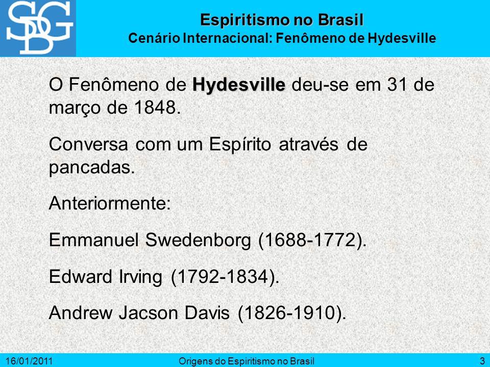 Cenário Internacional: Fenômeno de Hydesville