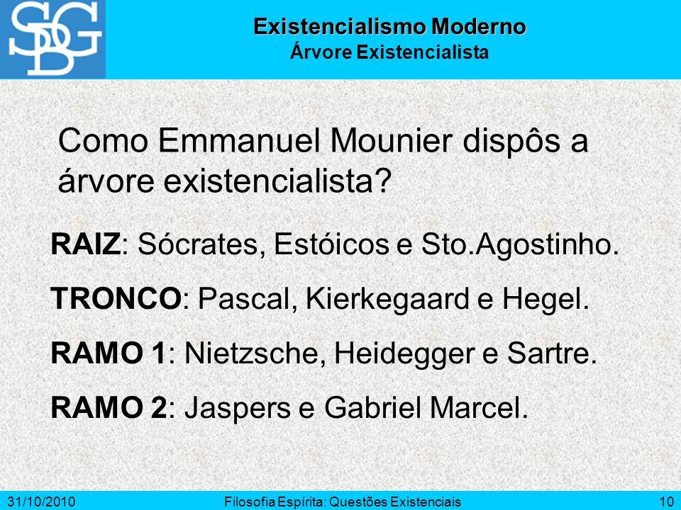 Existencialismo Moderno Árvore Existencialista
