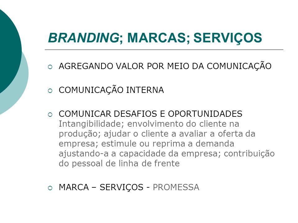 BRANDING; MARCAS; SERVIÇOS