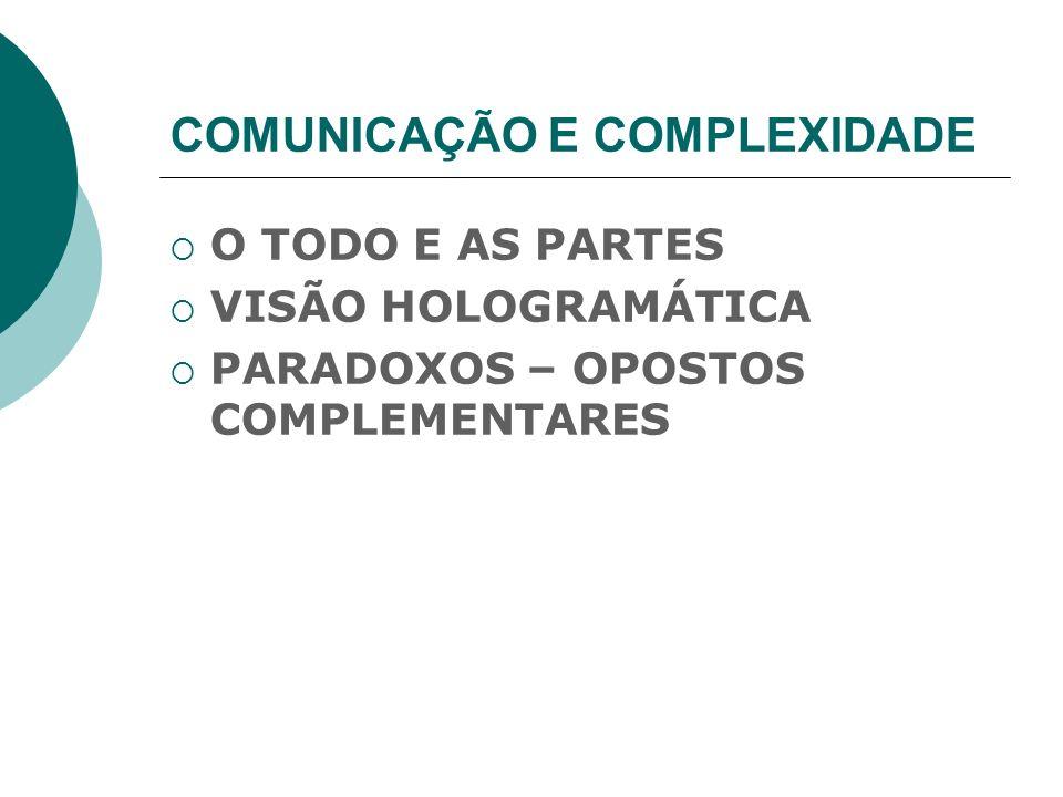 COMUNICAÇÃO E COMPLEXIDADE