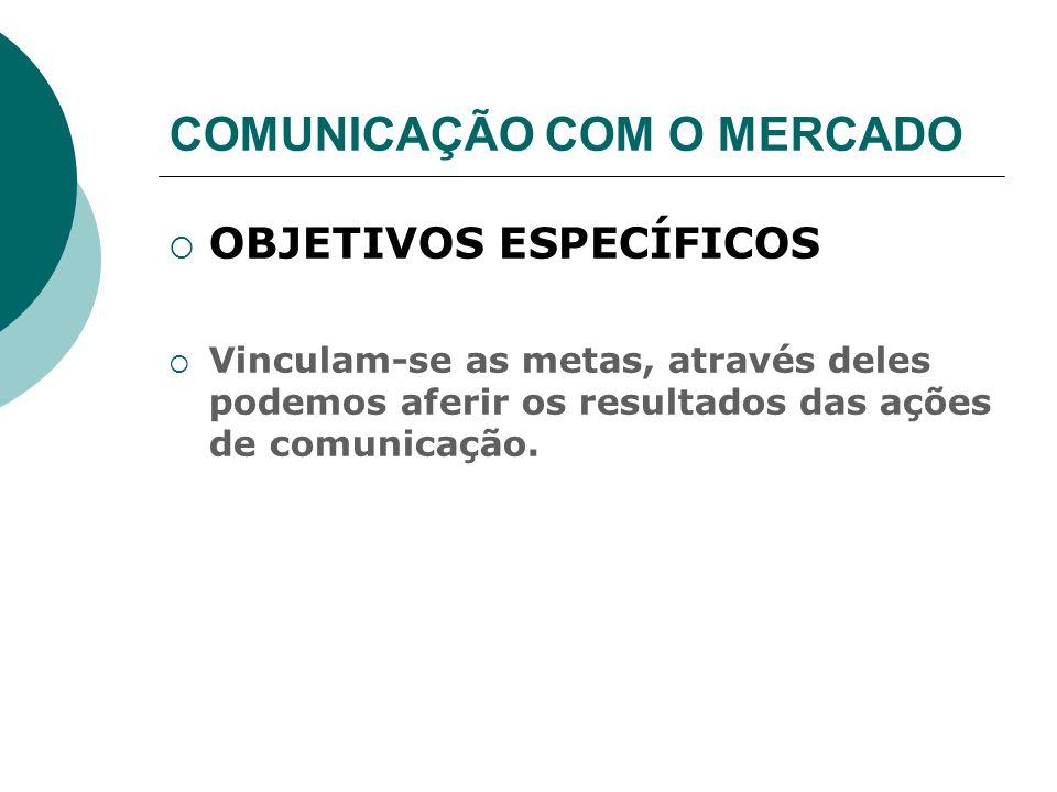COMUNICAÇÃO COM O MERCADO