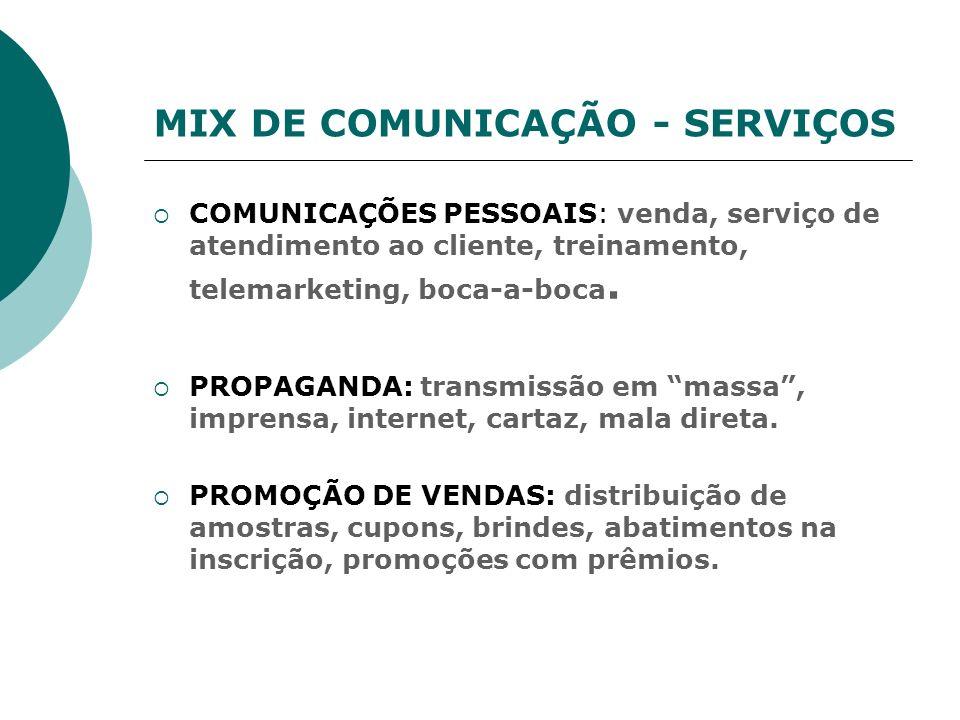 MIX DE COMUNICAÇÃO - SERVIÇOS