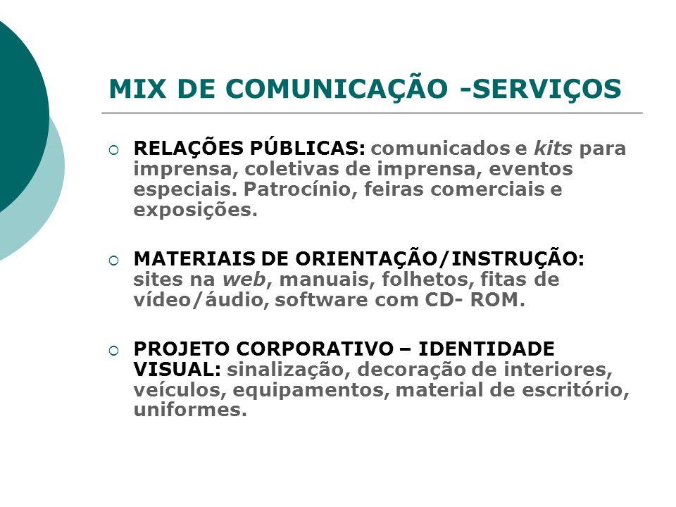 MIX DE COMUNICAÇÃO -SERVIÇOS