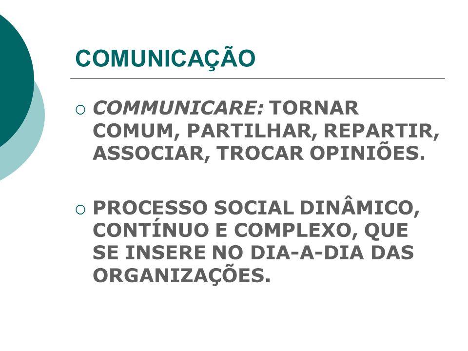 COMUNICAÇÃOCOMMUNICARE: TORNAR COMUM, PARTILHAR, REPARTIR, ASSOCIAR, TROCAR OPINIÕES.