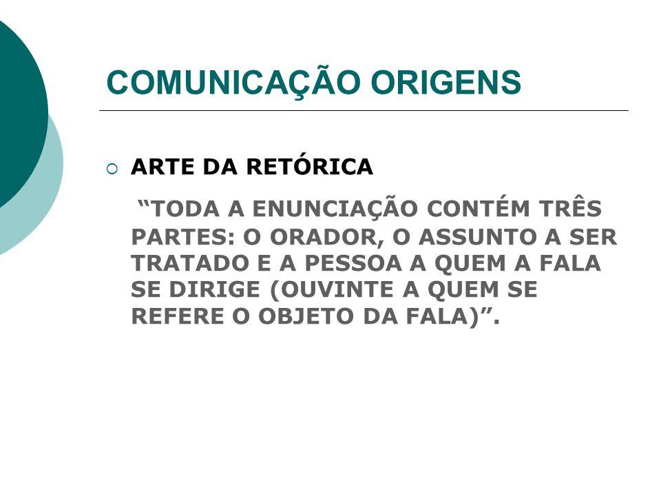 COMUNICAÇÃO ORIGENS ARTE DA RETÓRICA.