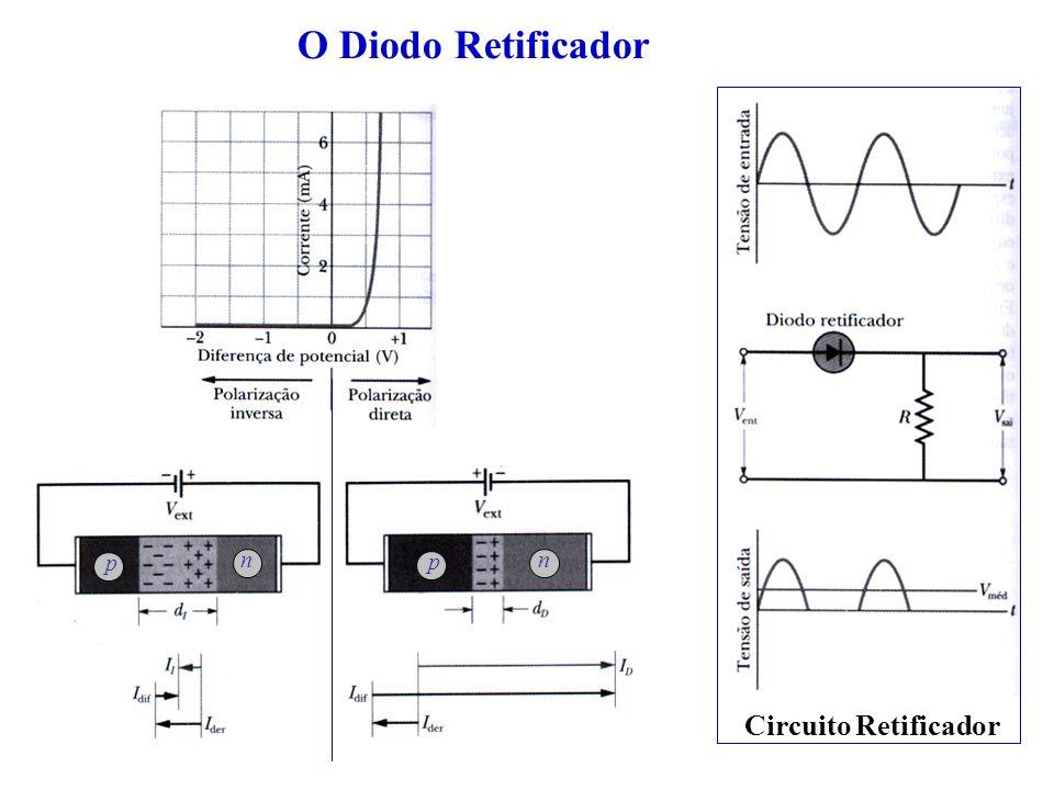 Circuito Retificador : Condução elétrica em sólidos ppt carregar