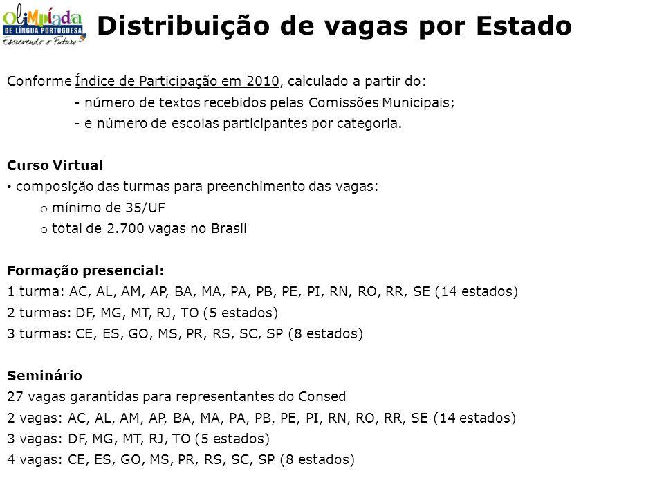 Distribuição de vagas por Estado