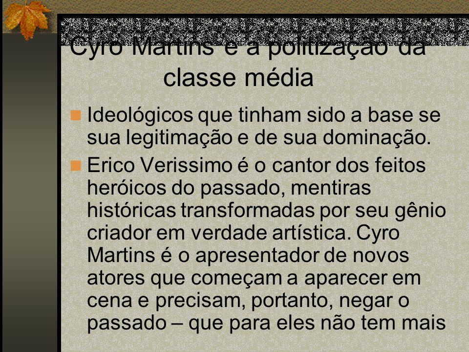 Cyro Martins e a politização da classe média