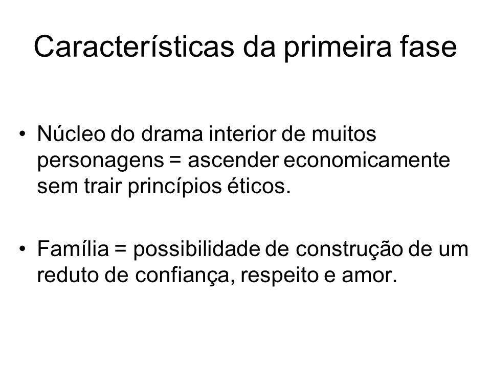 Características da primeira fase