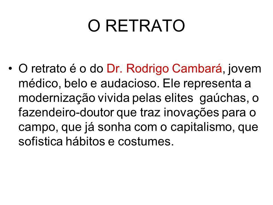 O RETRATO