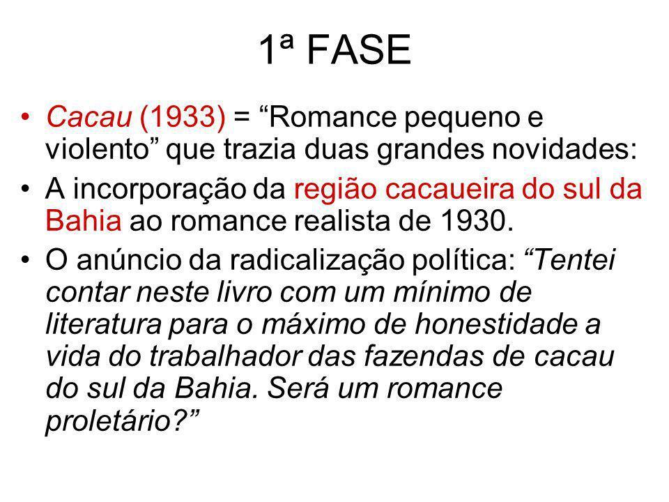 1ª FASE Cacau (1933) = Romance pequeno e violento que trazia duas grandes novidades: