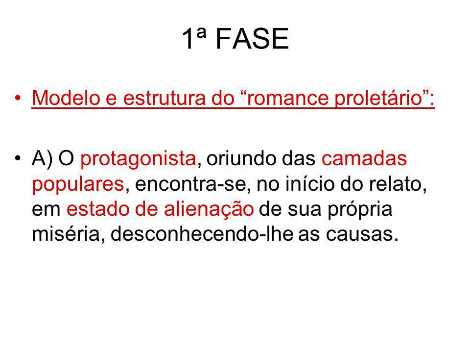 1ª FASE Modelo e estrutura do romance proletário :