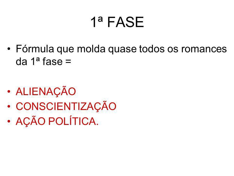 1ª FASE Fórmula que molda quase todos os romances da 1ª fase =
