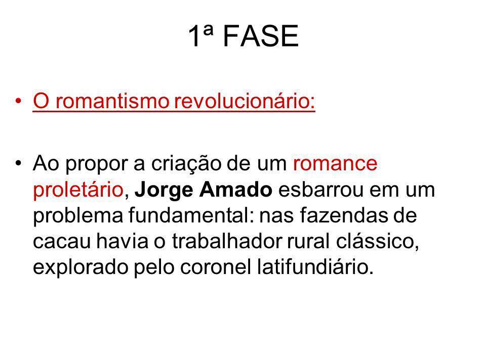 1ª FASE O romantismo revolucionário: