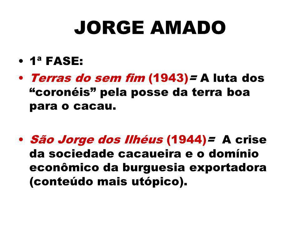 JORGE AMADO 1ª FASE: Terras do sem fim (1943)= A luta dos coronéis pela posse da terra boa para o cacau.