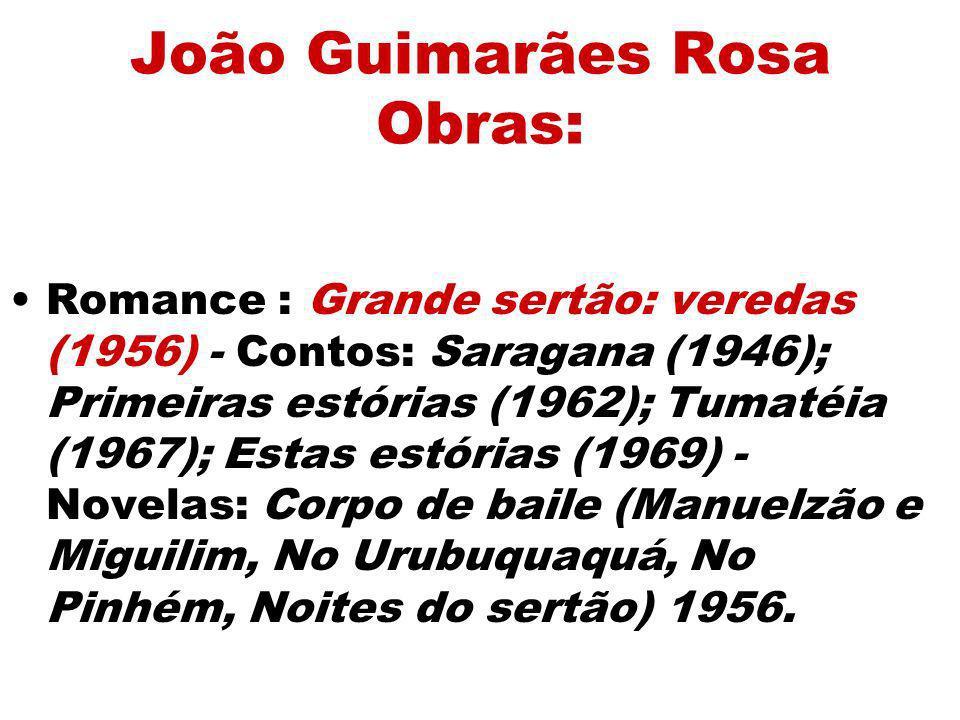 João Guimarães Rosa Obras: