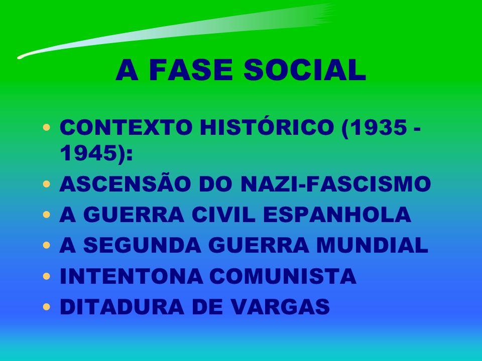 A FASE SOCIAL CONTEXTO HISTÓRICO (1935 - 1945):